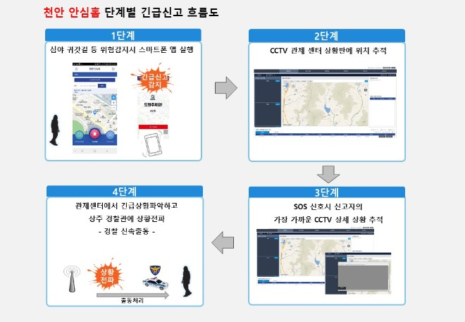KakaoTalk_20210223_214123705 천안시.jpg